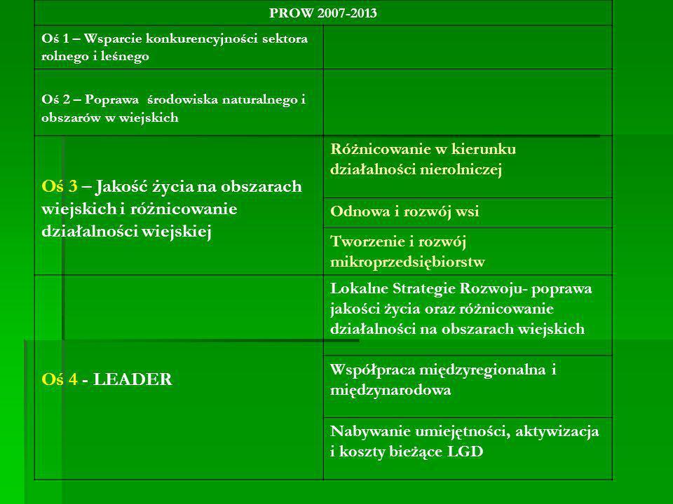 Lokalna Strategia Rozwoju - zasady opracowywania 10.Ostateczną wersję, po konsultacjach, zatwierdza walne zebranie członków LGD 11.Upowszechniamy dokument wśród mieszkańców obszaru