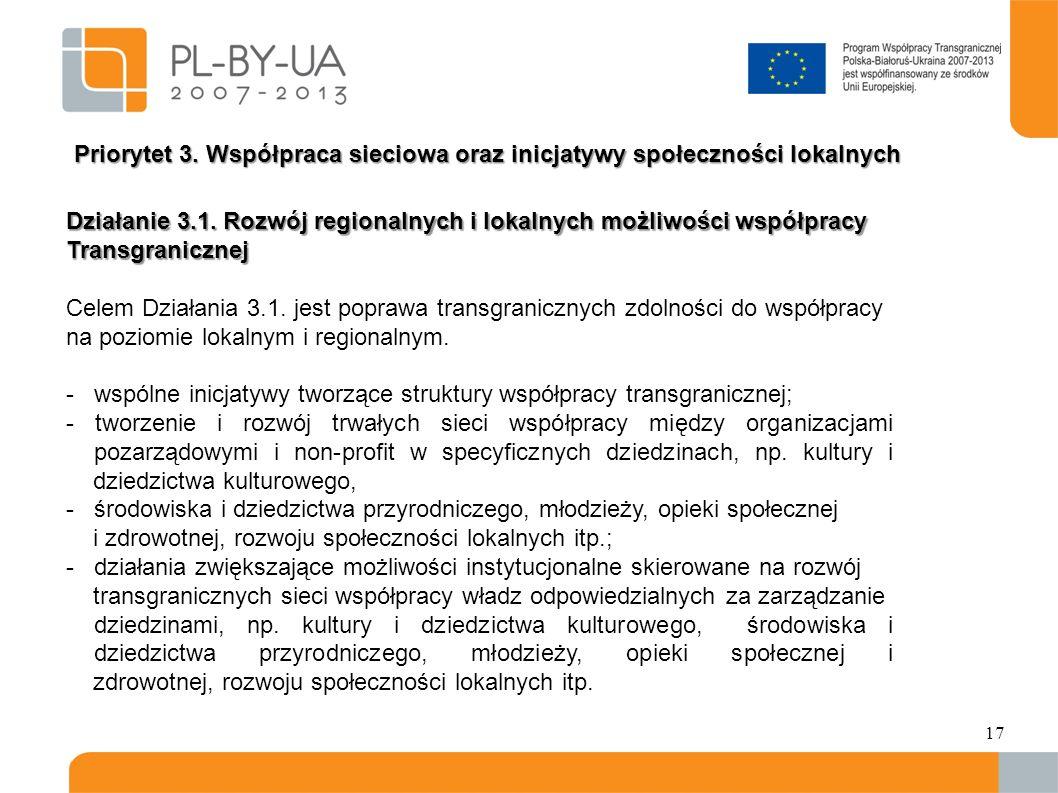 17 Priorytet 3.Współpraca sieciowa oraz inicjatywy społeczności lokalnych Działanie 3.1.