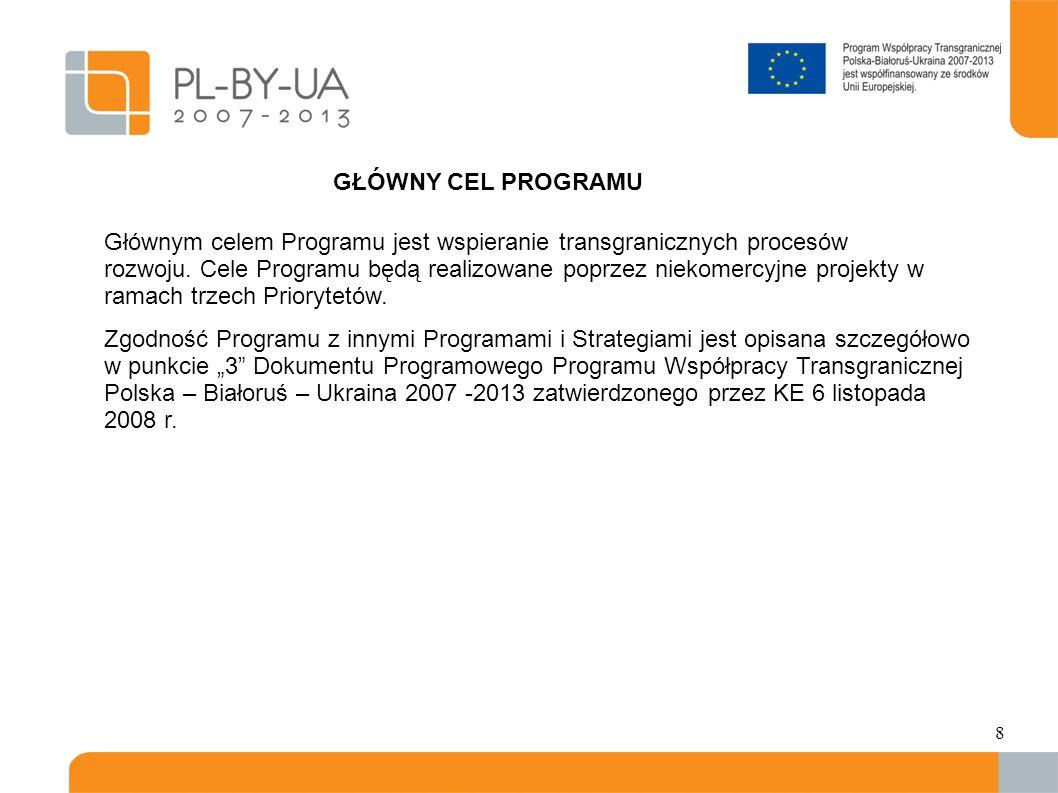 8 Głównym celem Programu jest wspieranie transgranicznych procesów rozwoju.