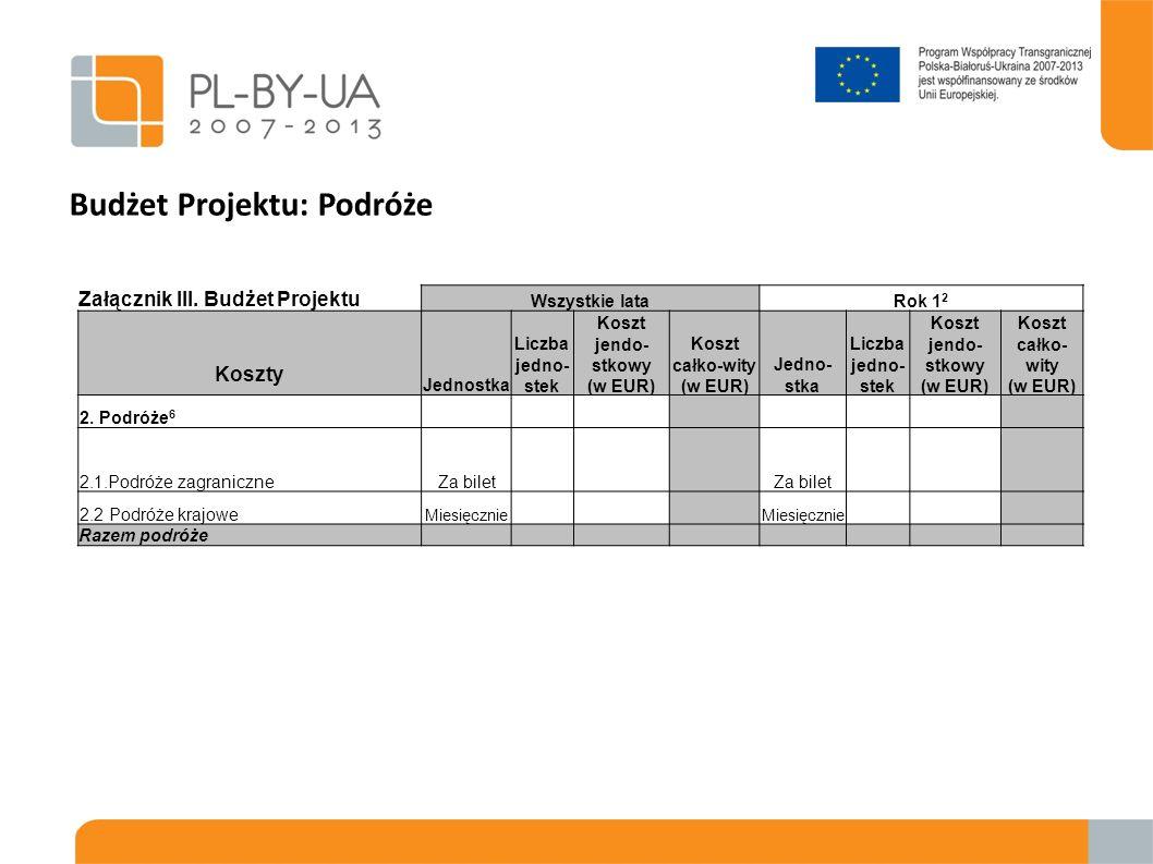 Budżet Projektu: Podróże Załącznik III. Budżet Projektu Wszystkie lataRok 1 2 Koszty Jednostka Liczba jedno- stek Koszt jendo- stkowy (w EUR) Koszt ca