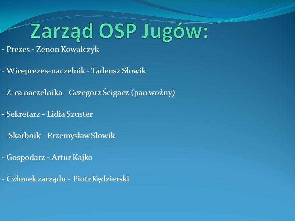 - Prezes - Zenon Kowalczyk - Wiceprezes-naczelnik - Tadeusz Słowik - Z-ca naczelnika - Grzegorz Ścigacz (pan woźny) - Sekretarz - Lidia Szuster - Skar