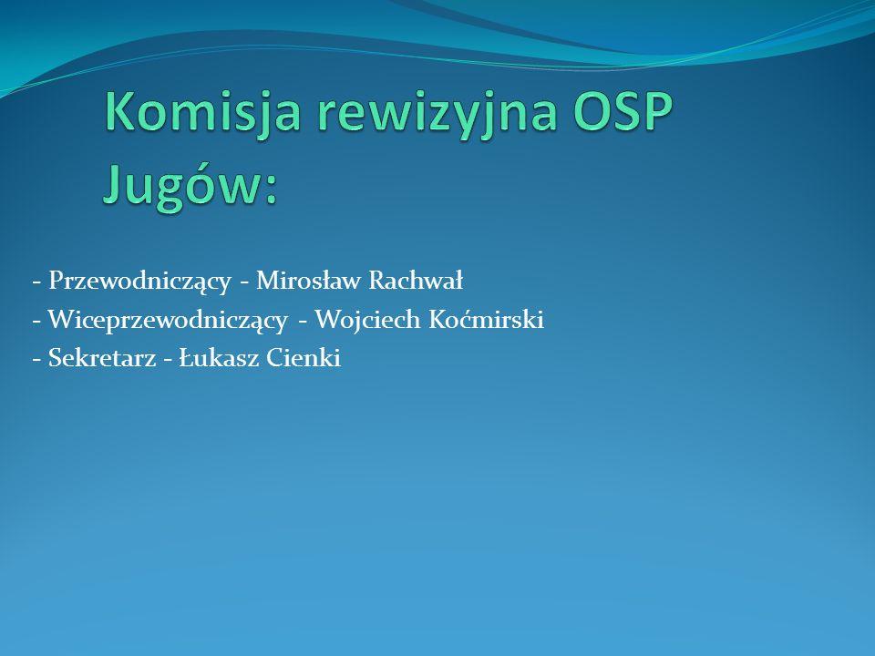 - Przewodniczący - Mirosław Rachwał - Wiceprzewodniczący - Wojciech Koćmirski - Sekretarz - Łukasz Cienki