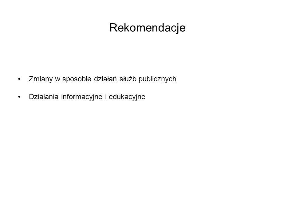 Rekomendacje Zmiany w sposobie działań służb publicznych Działania informacyjne i edukacyjne