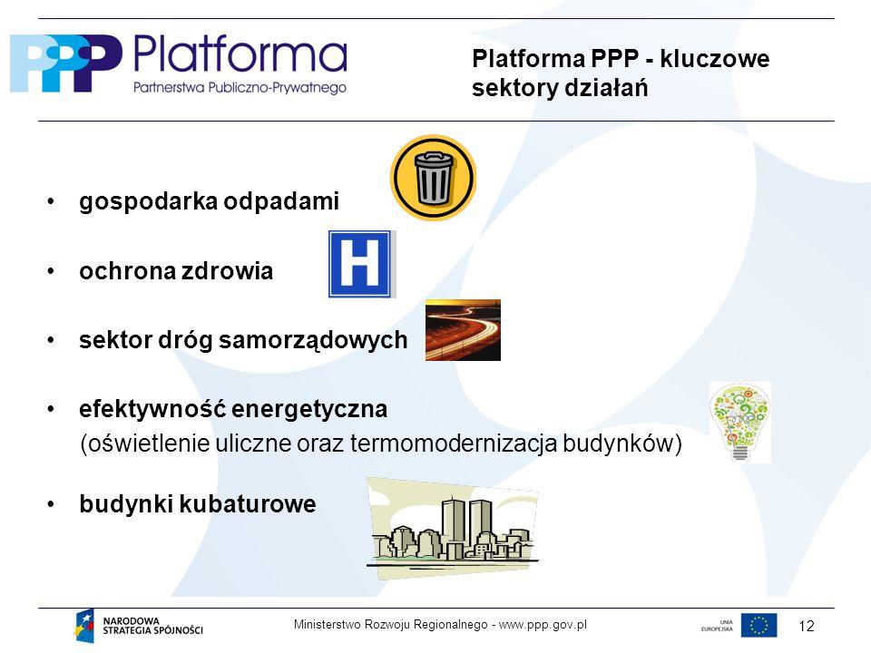 www.ppp.gov.plMinisterstwo Rozwoju Regionalnego - 12 Platforma PPP - kluczowe sektory działań gospodarka odpadami ochrona zdrowia sektor dróg samorządowych efektywność energetyczna (oświetlenie uliczne oraz termomodernizacja budynków) budynki kubaturowe