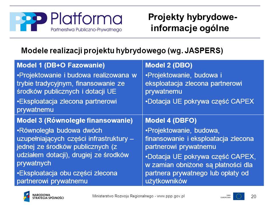 Ministerstwo Rozwoju Regionalnego - 20 Model 1 (DB+O Fazowanie) Projektowanie i budowa realizowana w trybie tradycyjnym, finansowanie ze środków publicznych i dotacji UE Eksploatacja zlecona partnerowi prywatnemu Model 2 (DBO) Projektowanie, budowa i eksploatacja zlecona partnerowi prywatnemu Dotacja UE pokrywa część CAPEX Model 3 (Równoległe finansowanie) Równoległa budowa dwóch uzupełniających części infrastruktury – jednej ze środków publicznych (z udziałem dotacji), drugiej ze środków prywatnych Eksploatacja obu części zlecona partnerowi prywatnemu Model 4 (DBFO) Projektowanie, budowa, finansowanie i eksploatacja zlecona partnerowi prywatnemu Dotacja UE pokrywa część CAPEX, w zamian obniżone są płatności dla partnera prywatnego lub opłaty od użytkowników Modele realizacji projektu hybrydowego (wg.