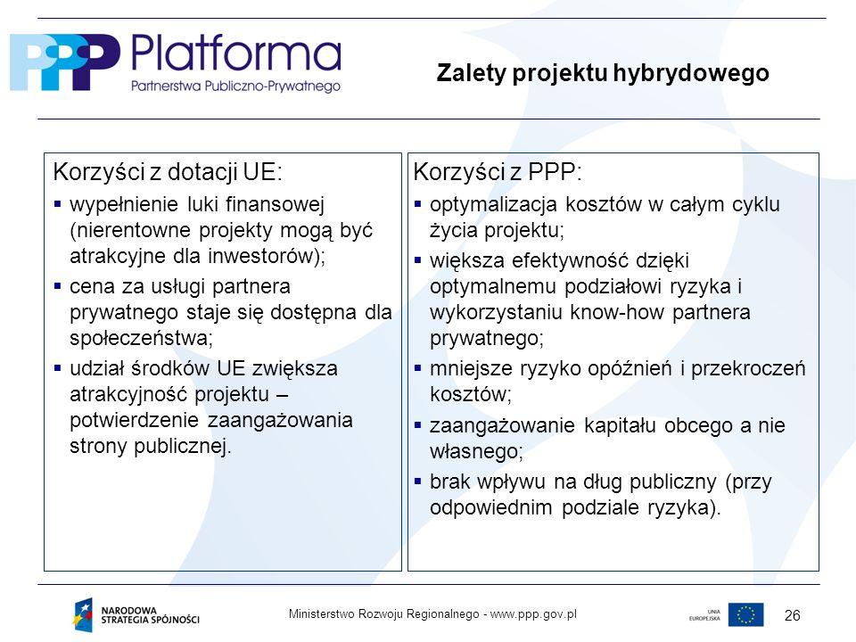 www.ppp.gov.plMinisterstwo Rozwoju Regionalnego - 26 Korzyści z dotacji UE: wypełnienie luki finansowej (nierentowne projekty mogą być atrakcyjne dla inwestorów); cena za usługi partnera prywatnego staje się dostępna dla społeczeństwa; udział środków UE zwiększa atrakcyjność projektu – potwierdzenie zaangażowania strony publicznej.