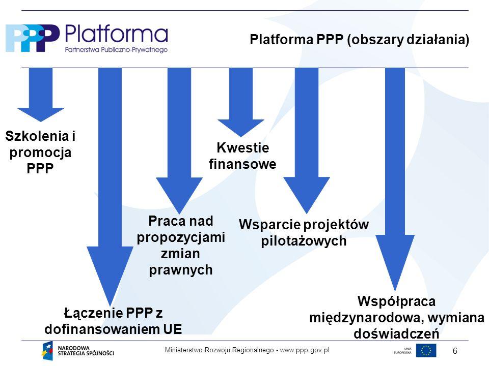 www.ppp.gov.plMinisterstwo Rozwoju Regionalnego - 6 Platforma PPP (obszary działania) Praca nad propozycjami zmian prawnych Kwestie finansowe Szkolenia i promocja PPP Łączenie PPP z dofinansowaniem UE Wsparcie projektów pilotażowych Współpraca międzynarodowa, wymiana doświadczeń