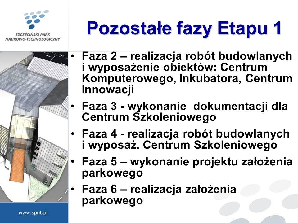 Pozostałe fazy Etapu 1 Faza 2 – realizacja robót budowlanych i wyposażenie obiektów: Centrum Komputerowego, Inkubatora, Centrum Innowacji Faza 3 - wyk