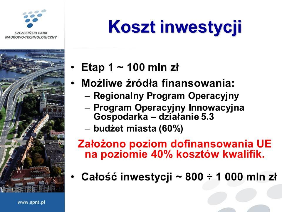 Koszt inwestycji Etap 1 ~ 100 mln zł Możliwe źródła finansowania: –Regionalny Program Operacyjny –Program Operacyjny Innowacyjna Gospodarka – działani