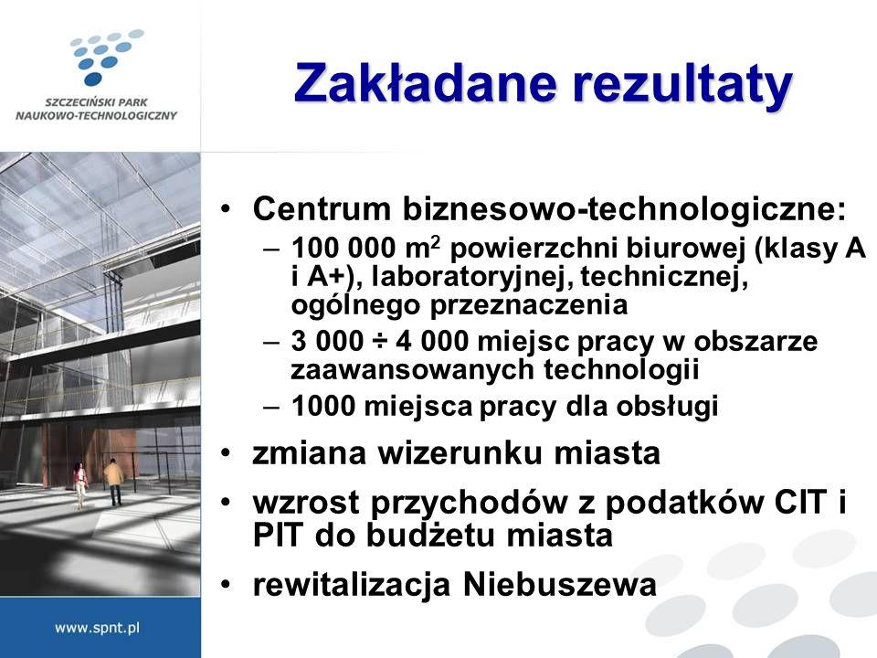Zakładane rezultaty Centrum biznesowo-technologiczne: –100 000 m 2 powierzchni biurowej (klasy A i A+), laboratoryjnej, technicznej, ogólnego przeznac
