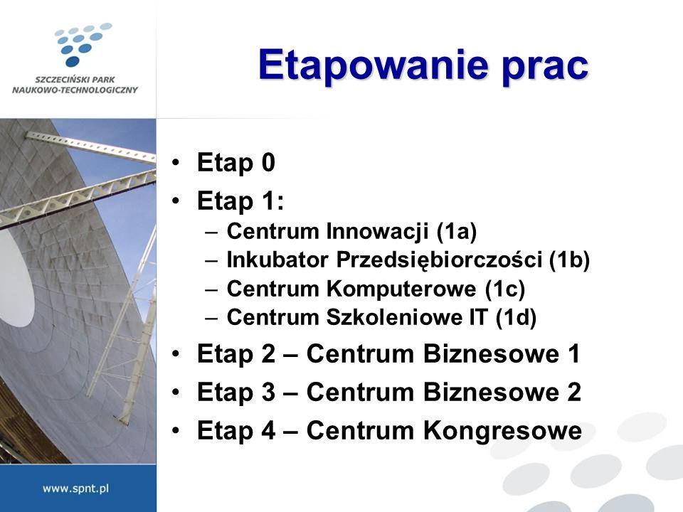 Etapowanie prac Etap 0 Etap 1: –Centrum Innowacji (1a) –Inkubator Przedsiębiorczości (1b) –Centrum Komputerowe (1c) –Centrum Szkoleniowe IT (1d) Etap
