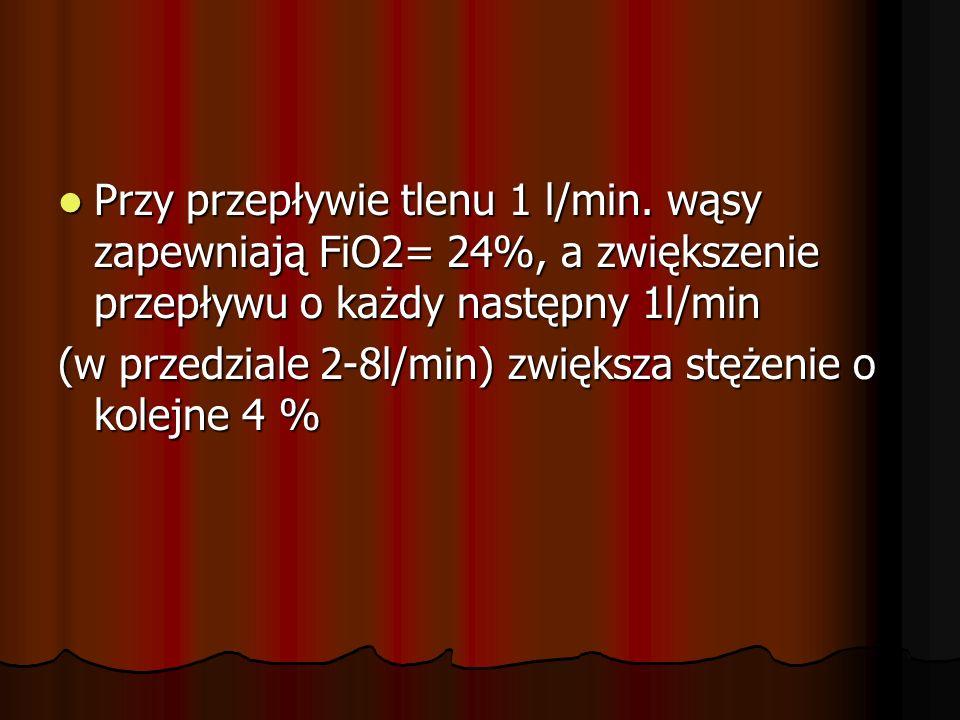 Przy przepływie tlenu 1 l/min. wąsy zapewniają FiO2= 24%, a zwiększenie przepływu o każdy następny 1l/min Przy przepływie tlenu 1 l/min. wąsy zapewnia