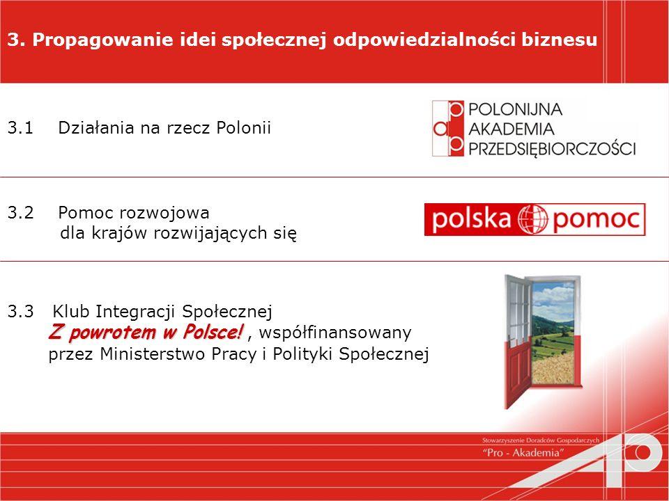 3. Propagowanie idei społecznej odpowiedzialności biznesu Z powrotem w Polsce.