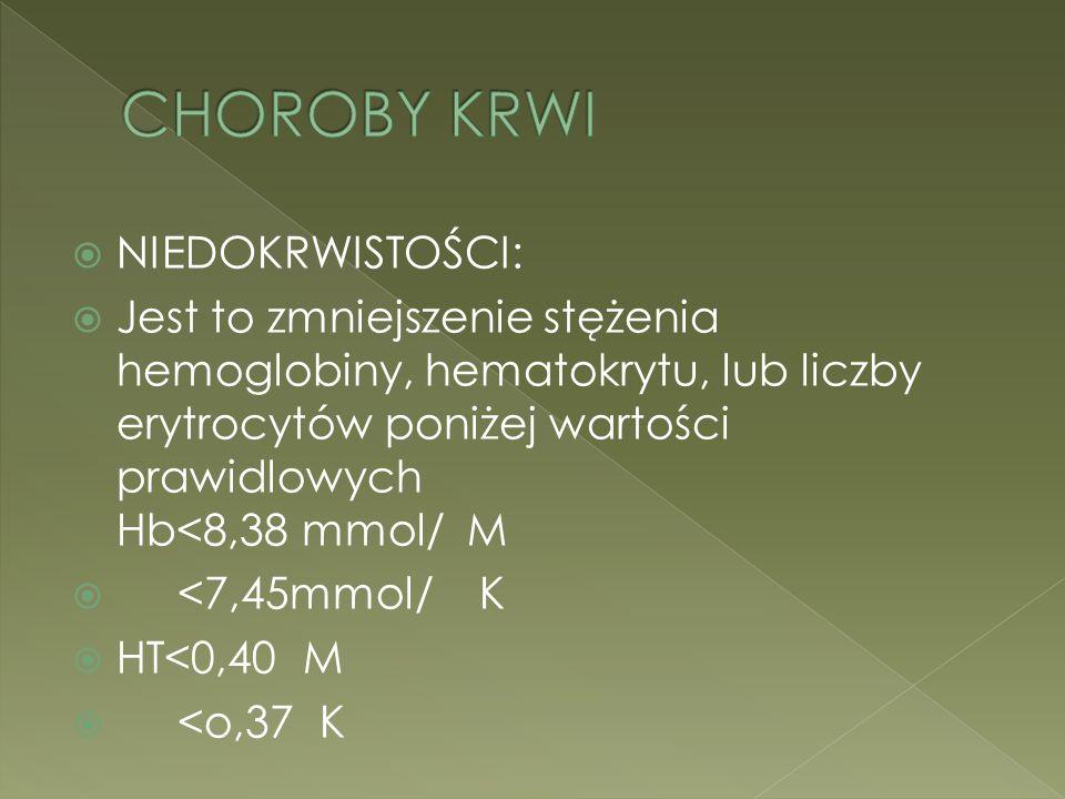Erytrocyty < 4,3 mln/mm M <3,9 mln/mm K
