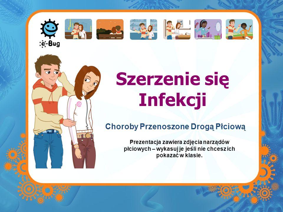 Szerzenie się Infekcji Choroby Przenoszone Drogą Płciową Prezentacja zawiera zdjęcia narządów płciowych – wykasuj je jeśli nie chcesz ich pokazać w kl