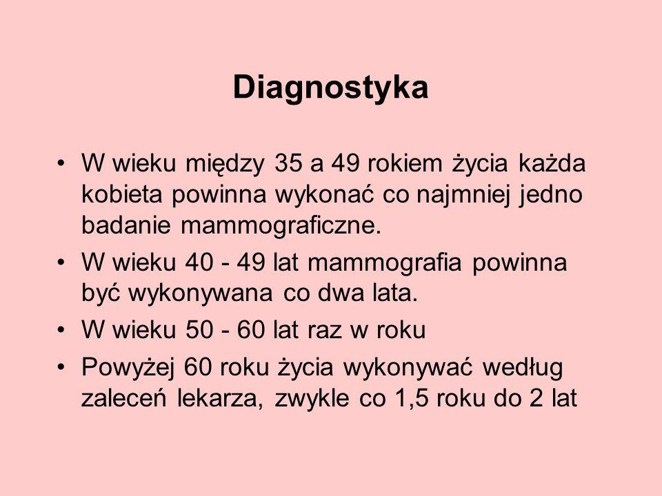 Diagnostyka W wieku między 35 a 49 rokiem życia każda kobieta powinna wykonać co najmniej jedno badanie mammograficzne. W wieku 40 - 49 lat mammografi