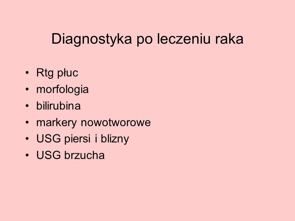 Diagnostyka po leczeniu raka Rtg płuc morfologia bilirubina markery nowotworowe USG piersi i blizny USG brzucha