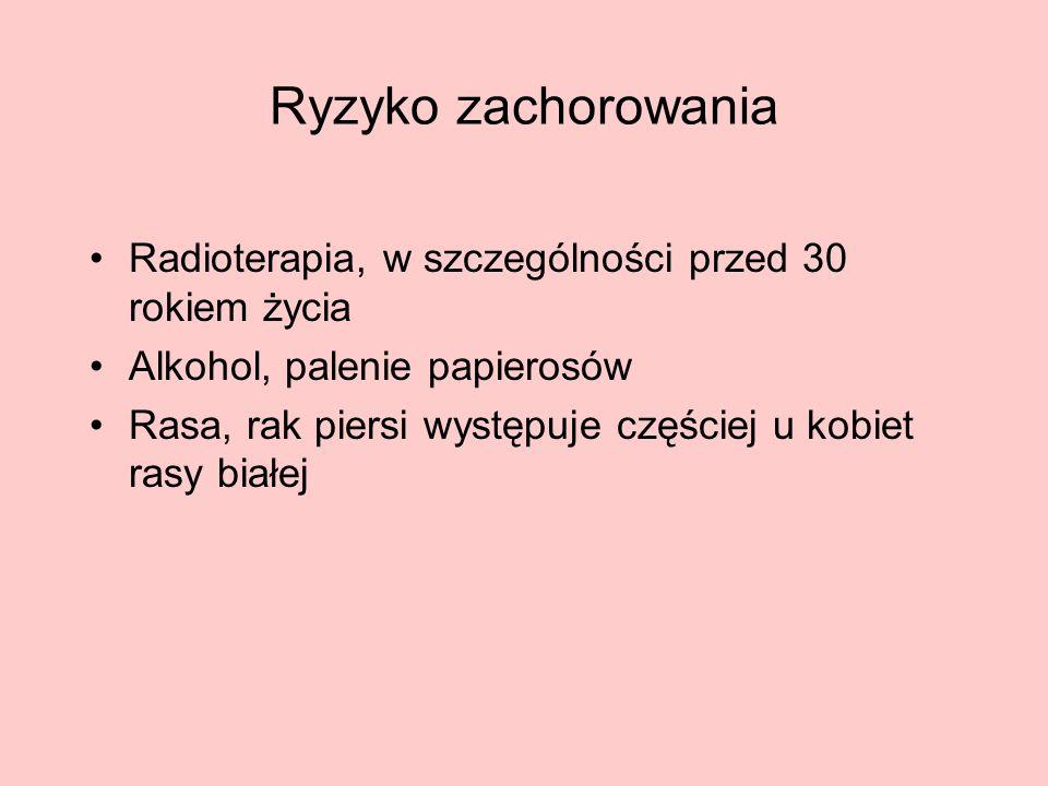 Chemioterapia Cis-platyna, chemioterapeutyk stosowany w onkologii od...