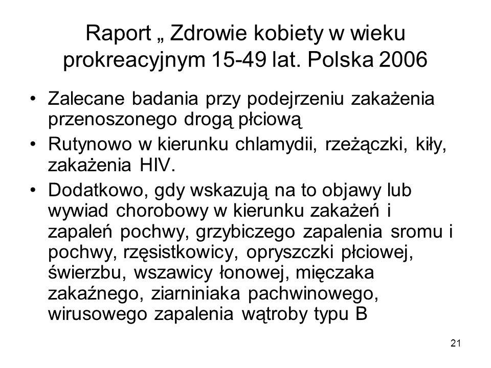 21 Raport Zdrowie kobiety w wieku prokreacyjnym 15-49 lat. Polska 2006 Zalecane badania przy podejrzeniu zakażenia przenoszonego drogą płciową Rutynow