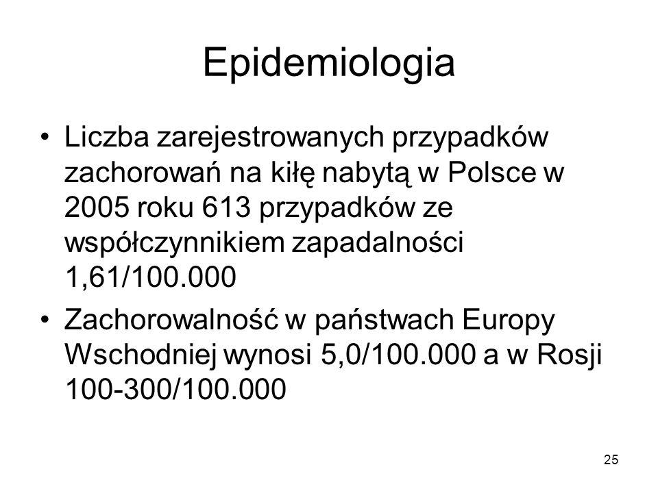25 Epidemiologia Liczba zarejestrowanych przypadków zachorowań na kiłę nabytą w Polsce w 2005 roku 613 przypadków ze współczynnikiem zapadalności 1,61