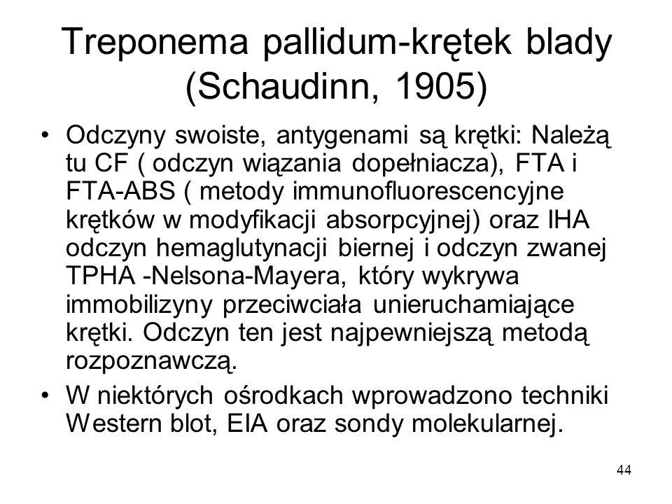 44 Treponema pallidum-krętek blady (Schaudinn, 1905) Odczyny swoiste, antygenami są krętki: Należą tu CF ( odczyn wiązania dopełniacza), FTA i FTA-ABS