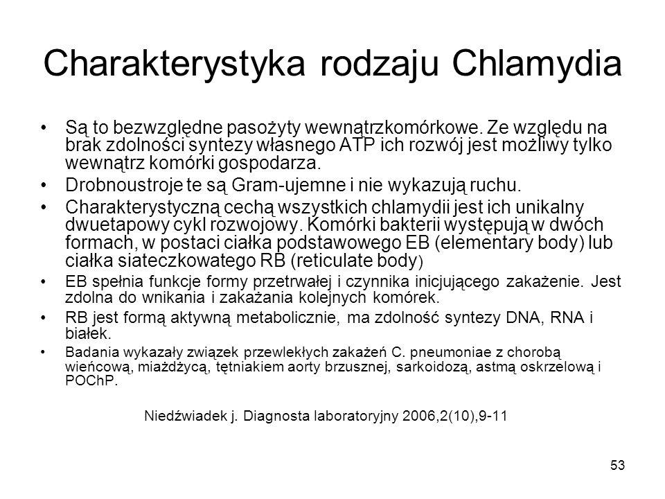 53 Charakterystyka rodzaju Chlamydia Są to bezwzględne pasożyty wewnątrzkomórkowe. Ze względu na brak zdolności syntezy własnego ATP ich rozwój jest m