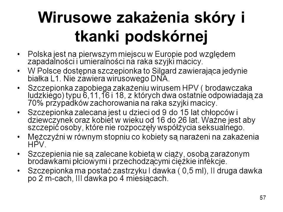 57 Wirusowe zakażenia skóry i tkanki podskórnej Polska jest na pierwszym miejscu w Europie pod względem zapadalności i umieralności na raka szyjki mac