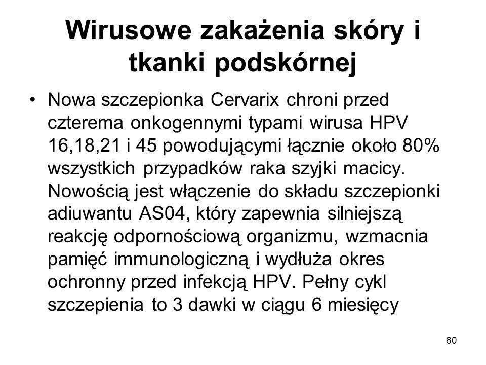 60 Wirusowe zakażenia skóry i tkanki podskórnej Nowa szczepionka Cervarix chroni przed czterema onkogennymi typami wirusa HPV 16,18,21 i 45 powodujący