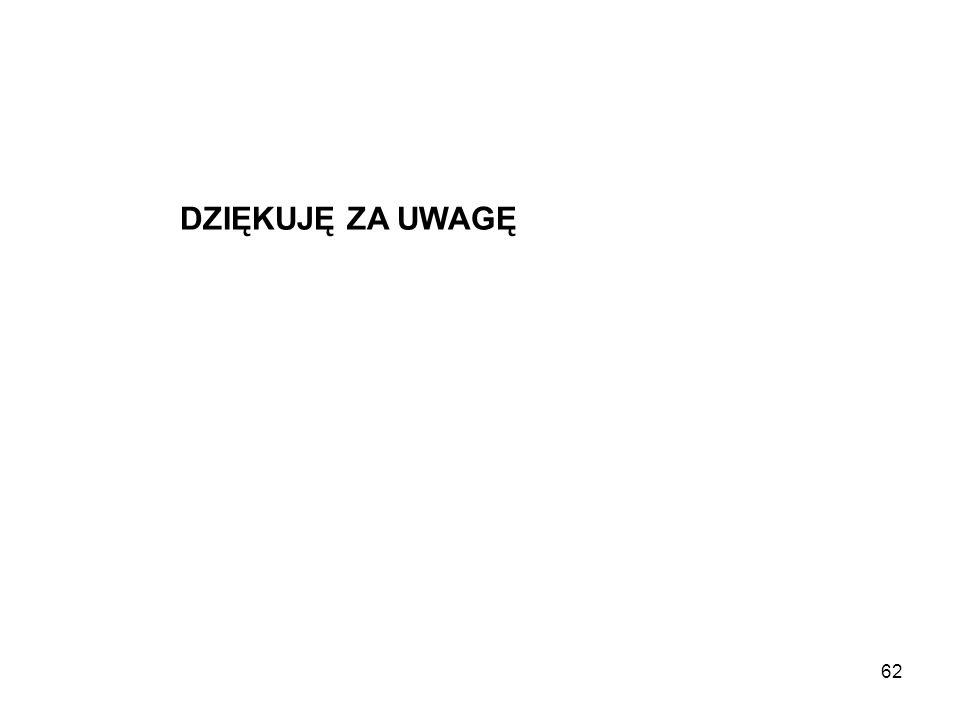 62 DZIĘKUJĘ ZA UWAGĘ