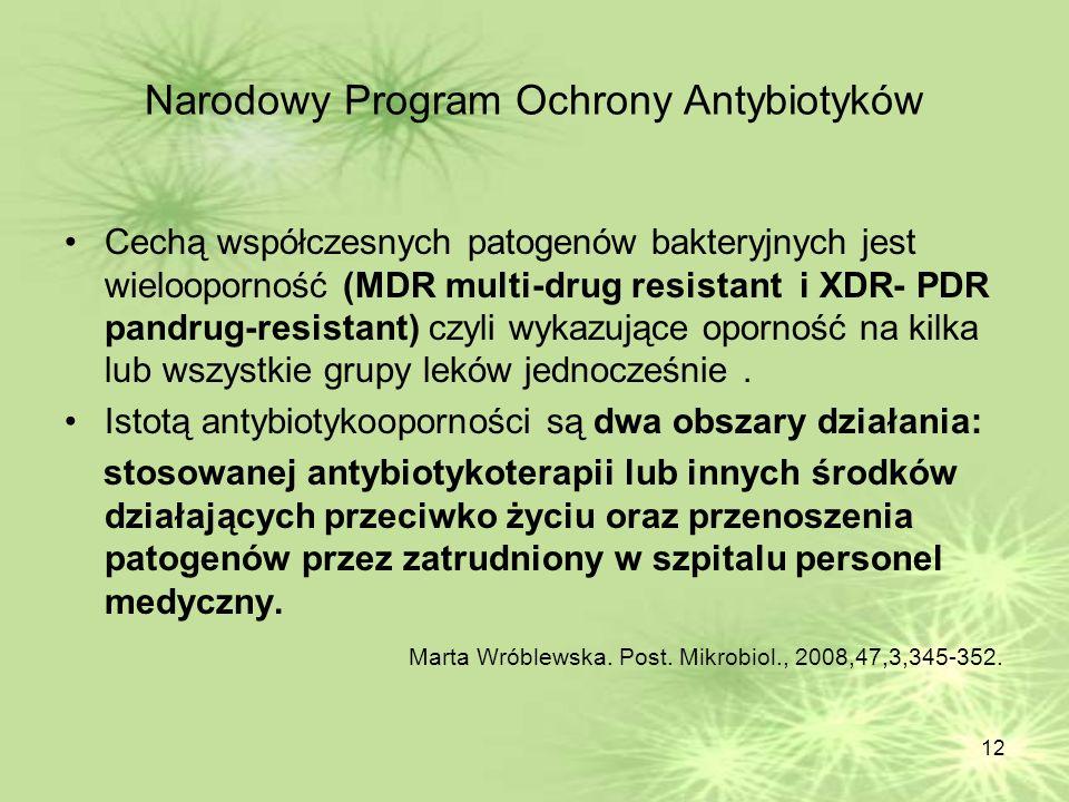 12 Narodowy Program Ochrony Antybiotyków Cechą współczesnych patogenów bakteryjnych jest wielooporność (MDR multi-drug resistant i XDR- PDR pandrug-re
