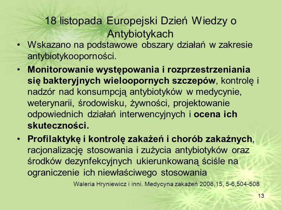 13 18 listopada Europejski Dzień Wiedzy o Antybiotykach Wskazano na podstawowe obszary działań w zakresie antybiotykooporności. Monitorowanie występow