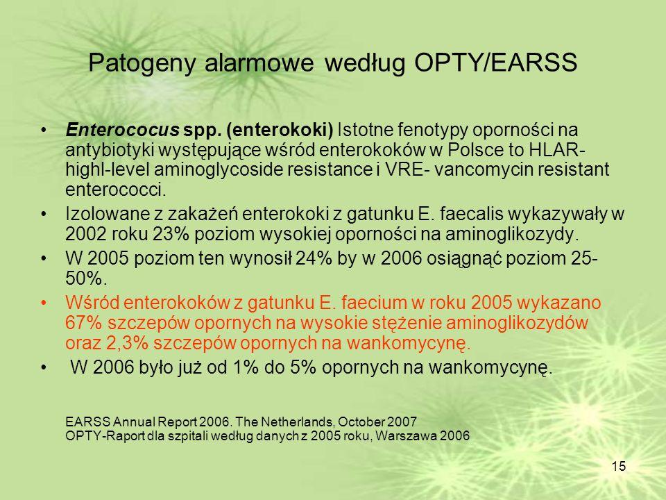 15 Patogeny alarmowe według OPTY/EARSS Enterococus spp. (enterokoki) Istotne fenotypy oporności na antybiotyki występujące wśród enterokoków w Polsce