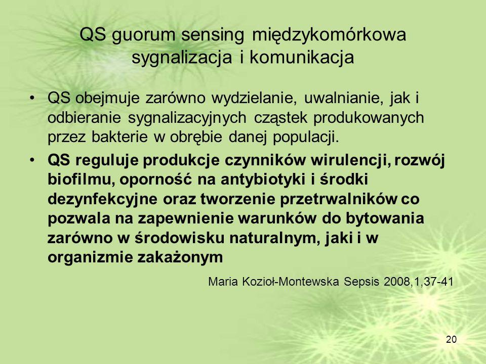 20 QS guorum sensing międzykomórkowa sygnalizacja i komunikacja QS obejmuje zarówno wydzielanie, uwalnianie, jak i odbieranie sygnalizacyjnych cząstek