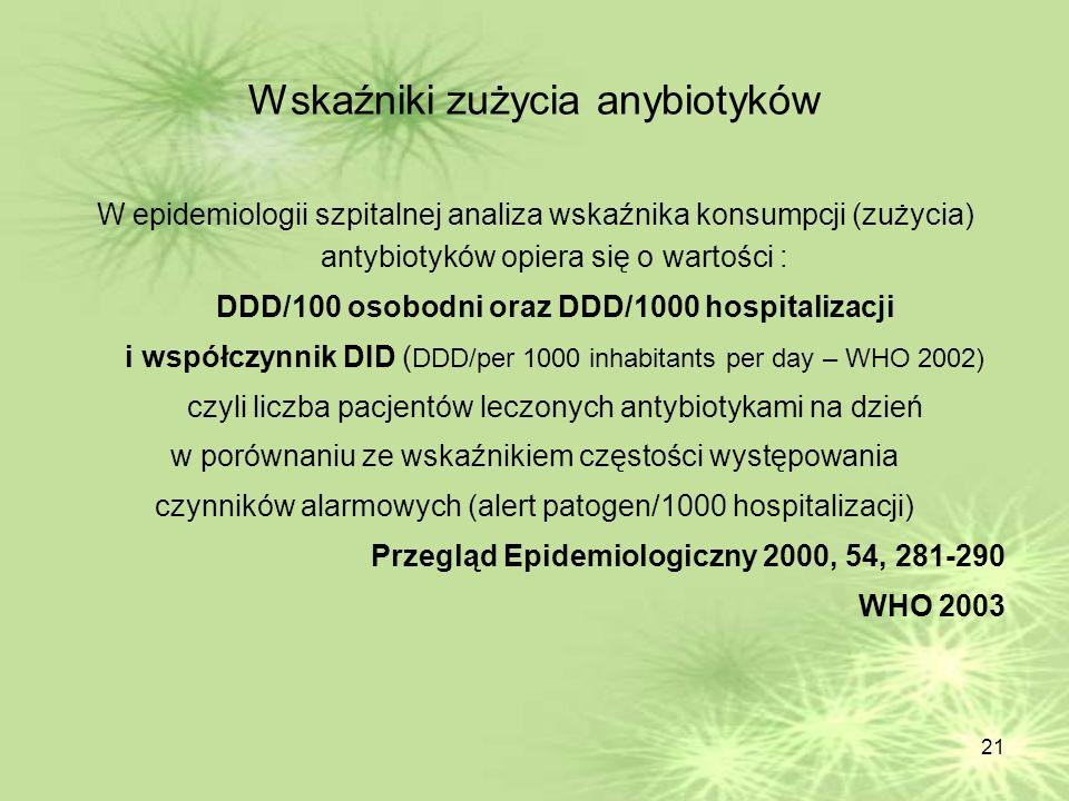 21 Wskaźniki zużycia anybiotyków W epidemiologii szpitalnej analiza wskaźnika konsumpcji (zużycia) antybiotyków opiera się o wartości : DDD/100 osobod