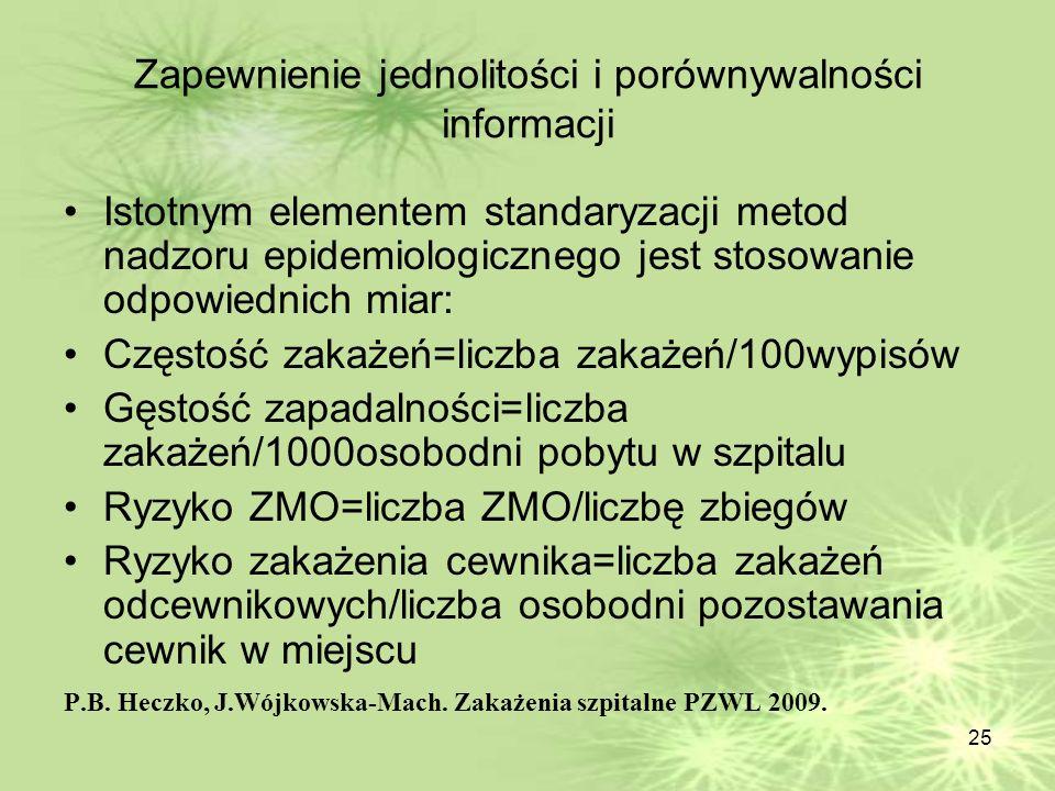 25 Zapewnienie jednolitości i porównywalności informacji Istotnym elementem standaryzacji metod nadzoru epidemiologicznego jest stosowanie odpowiednic