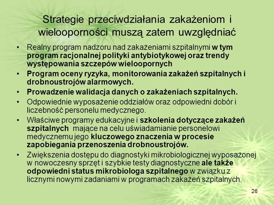 26 Strategie przeciwdziałania zakażeniom i wielooporności muszą zatem uwzględniać Realny program nadzoru nad zakażeniami szpitalnymi w tym program rac