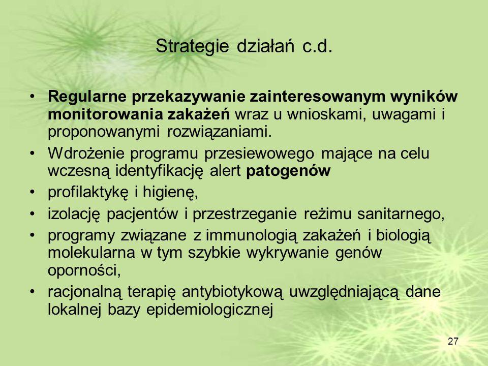 27 Strategie działań c.d. Regularne przekazywanie zainteresowanym wyników monitorowania zakażeń wraz u wnioskami, uwagami i proponowanymi rozwiązaniam