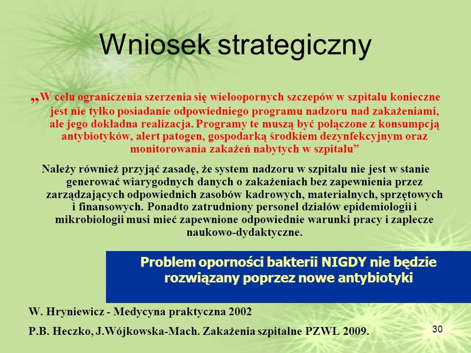 30 Wniosek strategiczny W celu ograniczenia szerzenia się wieloopornych szczepów w szpitalu konieczne jest nie tylko posiadanie odpowiedniego programu
