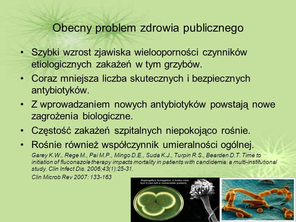 5 Obecny problem zdrowia publicznego Szybki wzrost zjawiska wielooporności czynników etiologicznych zakażeń w tym grzybów. Coraz mniejsza liczba skute