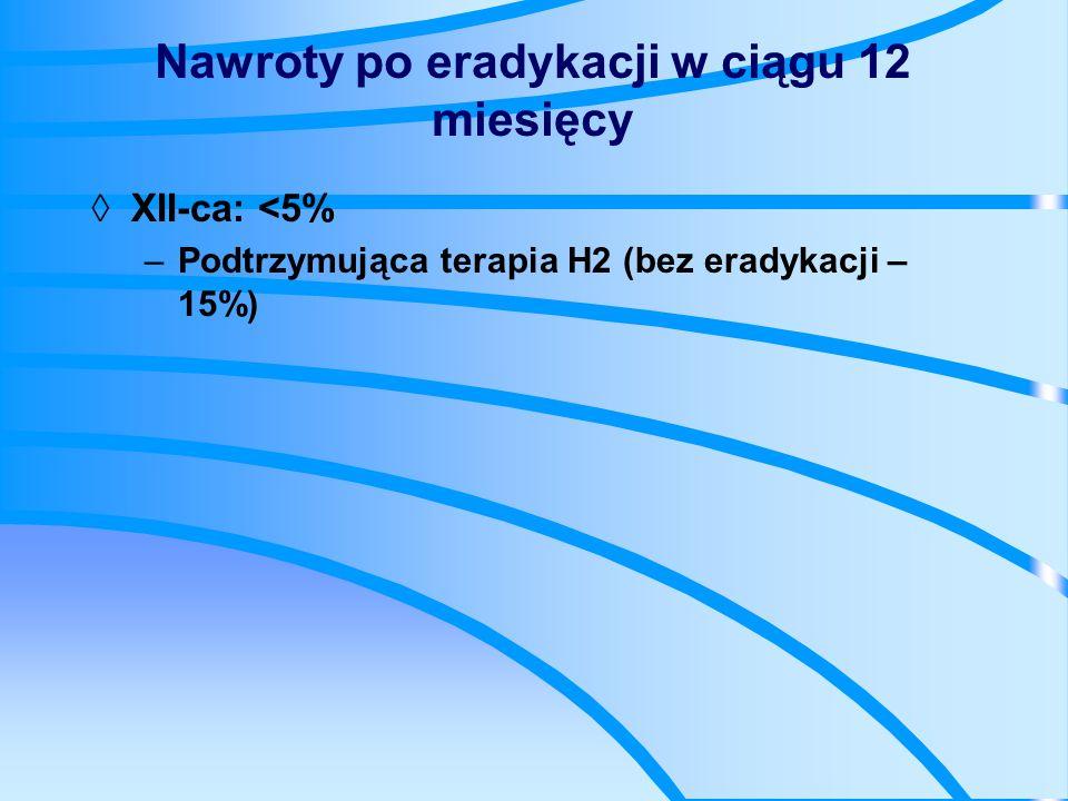 Choroba wrzodowa żołądka klasyfikacja wg Johnstona Typ I częstość 55%.