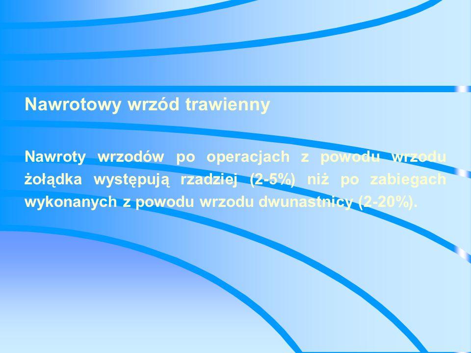 Częstość nawrotów wrzodu po różnych operacjach Rodzaj operacjiCzęstość nawrotu wrzodu Zespolenie żoł – jelitowe30 – 50 Resekcja żołądka2 – 5 TV + op.
