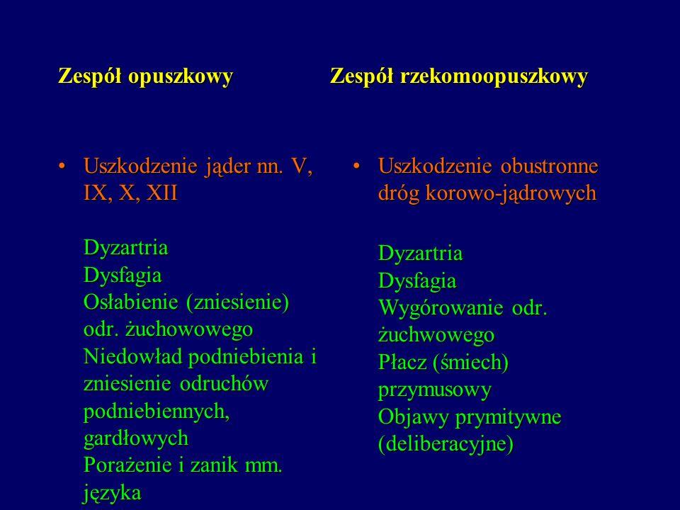 espół opuszkowy Zespół rzekomoopuszkowy Zespół opuszkowy Zespół rzekomoopuszkowy Uszkodzenie jąder nn. V, IX, X, XII Dyzartria Dysfagia Osłabienie (zn