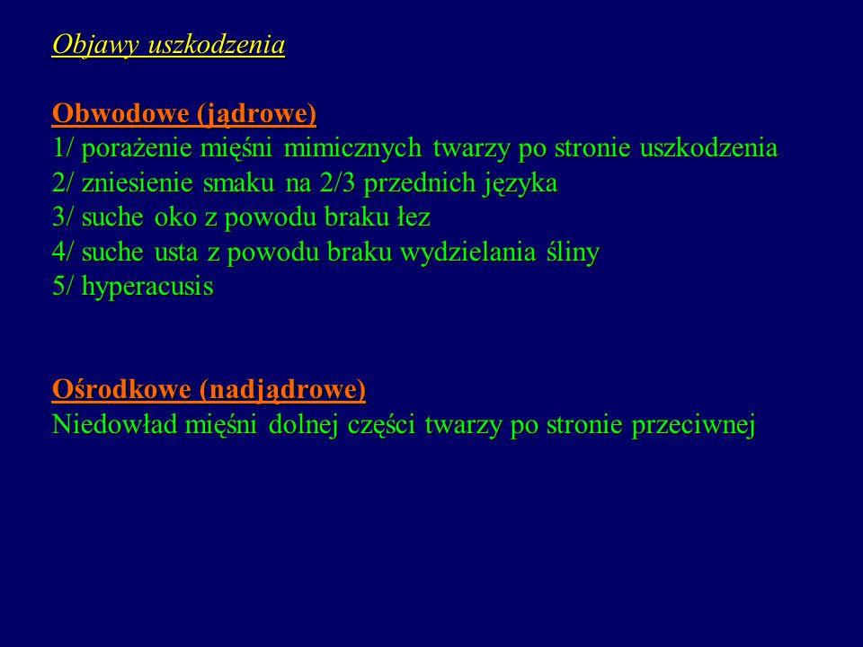 Objawy uszkodzenia Obwodowe (jądrowe) 1/ porażenie mięśni mimicznych twarzy po stronie uszkodzenia 2/ zniesienie smaku na 2/3 przednich języka 3/ such