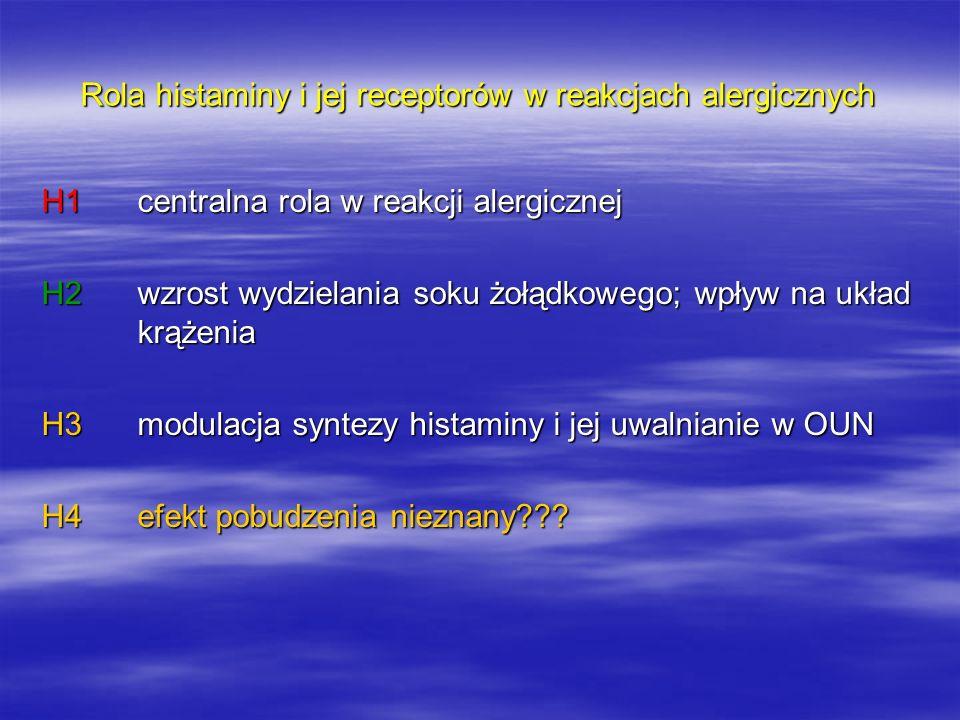 Leki przeciwhistaminowe H1 I generacji Działanie: blokada receptora H1, receptorów cholinergicznych, serotoninergicznych, dopaminergicznych i adrenergicznych; brak selektywności działania Objawy uboczne: senność, zaburzenia koordynacji ruchowej; zaburzenia widzenia; zaburzenia rytmu serca, trudności w oddawaniu moczu, drżenia mięśniowe, zawroty głowy Leki: Antazolina (Phenazolinum) Difenhydramina (Betadrin) Klemastyna (Clemastinum) Dimetiden (Fenistil) Prometazyna (Diphergan) Ketotifen (Ketotifen, Zaditen, Pozitan) Hydroksyzyna (Hydroxizinum) Cyproheptadyna (Peritol, Protadine)