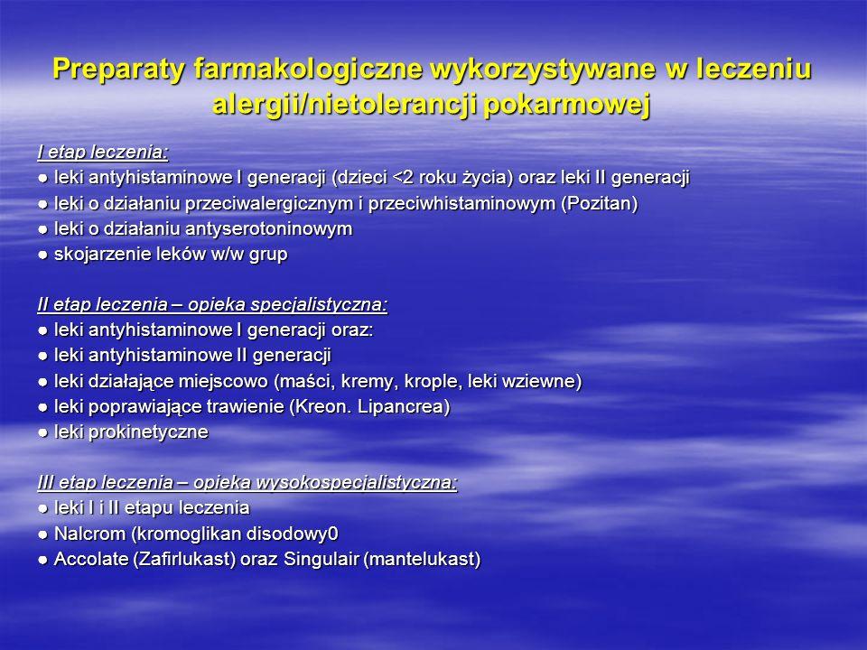 Preparaty farmakologiczne wykorzystywane w leczeniu alergii/nietolerancji pokarmowej I etap leczenia: leki antyhistaminowe I generacji (dzieci <2 roku