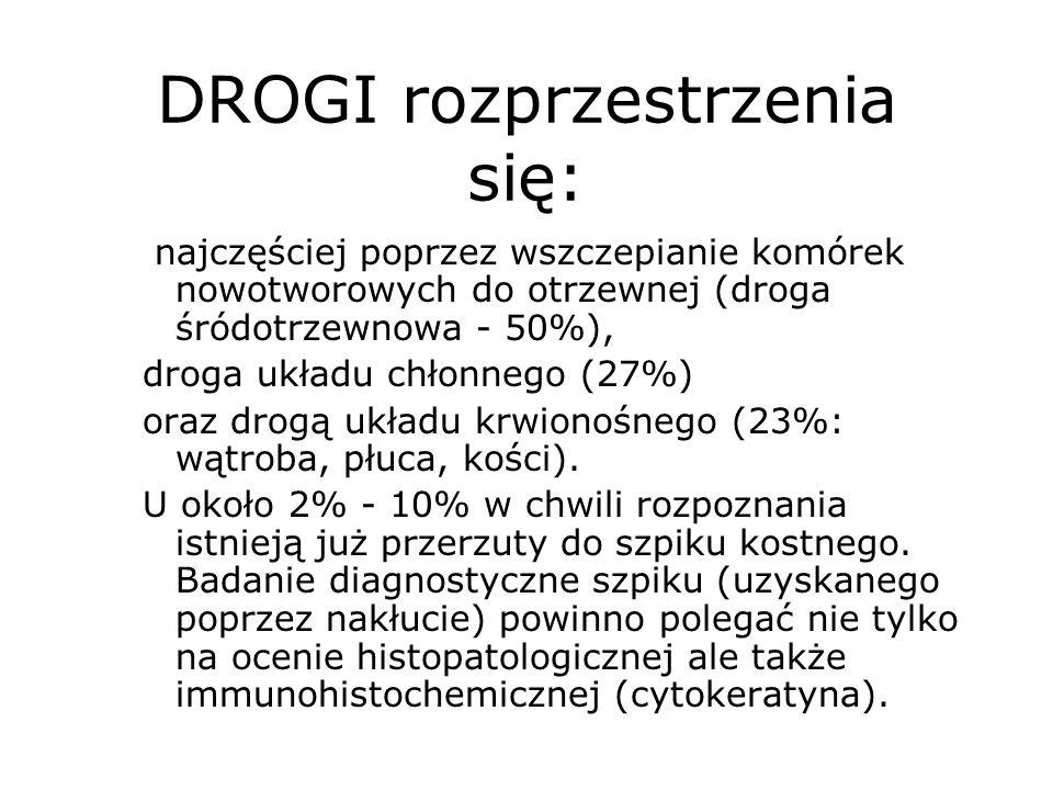 DROGI rozprzestrzenia się: najczęściej poprzez wszczepianie komórek nowotworowych do otrzewnej (droga śródotrzewnowa - 50%), droga układu chłonnego (27%) oraz drogą układu krwionośnego (23%: wątroba, płuca, kości).