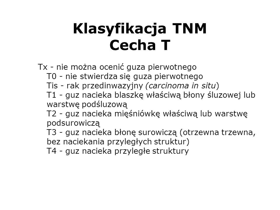 Klasyfikacja TNM Cecha T Tx - nie można ocenić guza pierwotnego T0 - nie stwierdza się guza pierwotnego Tis - rak przedinwazyjny (carcinoma in situ) T1 - guz nacieka blaszkę właściwą błony śluzowej lub warstwę podśluzową T2 - guz nacieka mięśniówkę właściwą lub warstwę podsurowiczą T3 - guz nacieka błonę surowiczą (otrzewna trzewna, bez naciekania przyległych struktur) T4 - guz nacieka przyległe struktury