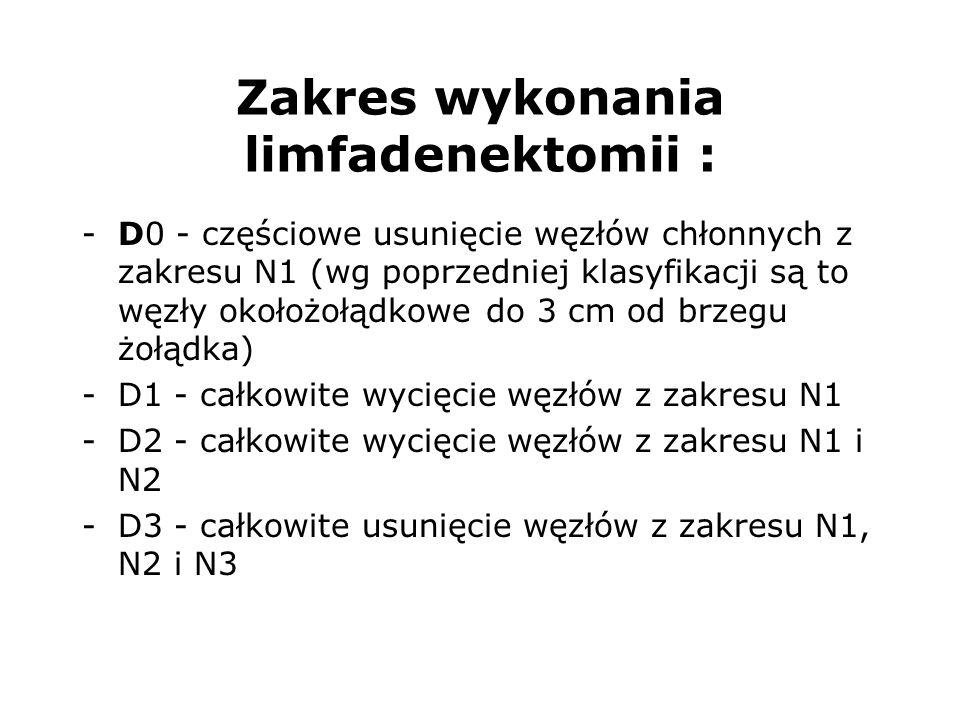 Zakres wykonania limfadenektomii : -D0 - częściowe usunięcie węzłów chłonnych z zakresu N1 (wg poprzedniej klasyfikacji są to węzły okołożołądkowe do 3 cm od brzegu żołądka) -D1 - całkowite wycięcie węzłów z zakresu N1 -D2 - całkowite wycięcie węzłów z zakresu N1 i N2 -D3 - całkowite usunięcie węzłów z zakresu N1, N2 i N3