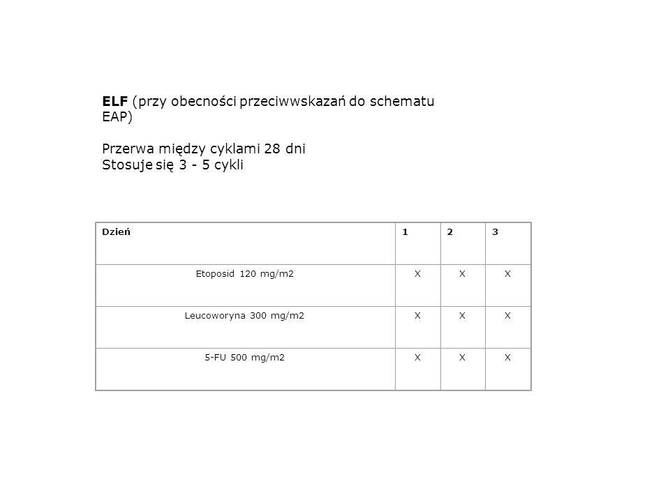 ELF (przy obecności przeciwwskazań do schematu EAP) Przerwa między cyklami 28 dni Stosuje się 3 - 5 cykli Dzień123 Etoposid 120 mg/m2XXX Leucoworyna 300 mg/m2XXX 5-FU 500 mg/m2XXX