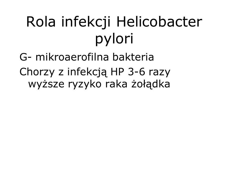 Rola infekcji Helicobacter pylori G- mikroaerofilna bakteria Chorzy z infekcją HP 3-6 razy wyższe ryzyko raka żołądka